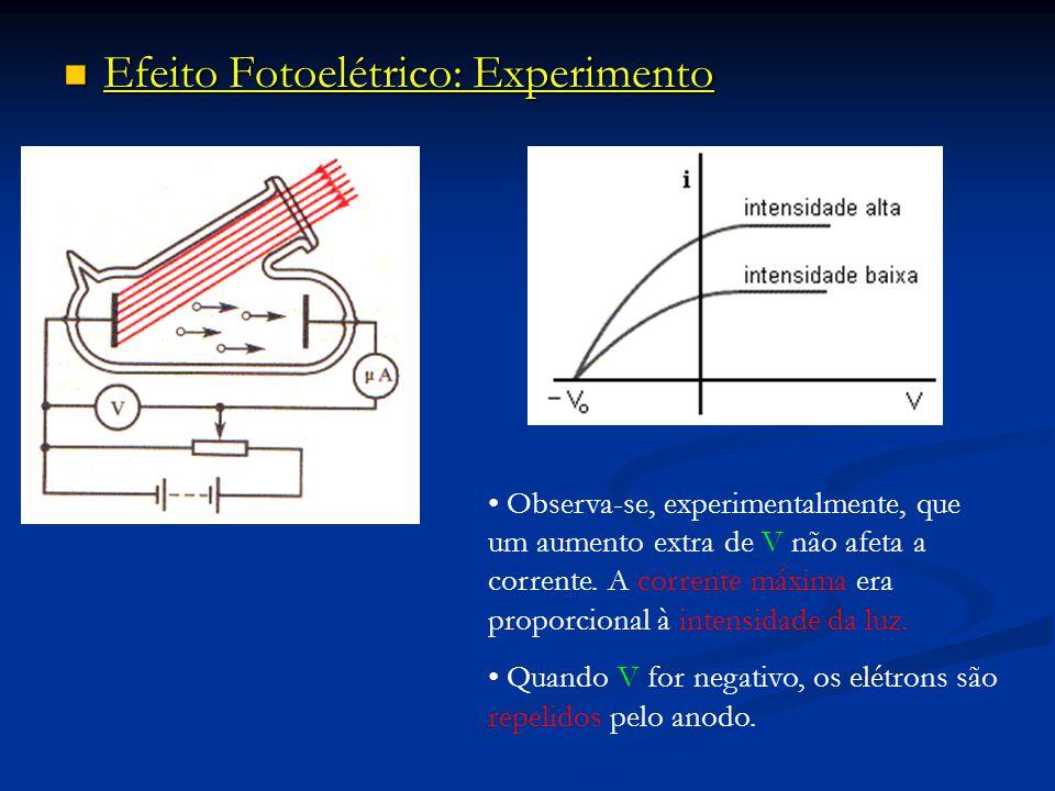 Efeito Fotoelétrico: Experimento Efeito Fotoelétrico: Experimento Observa-se, experimentalmente, que um aumento extra de V não afeta a corrente. A cor