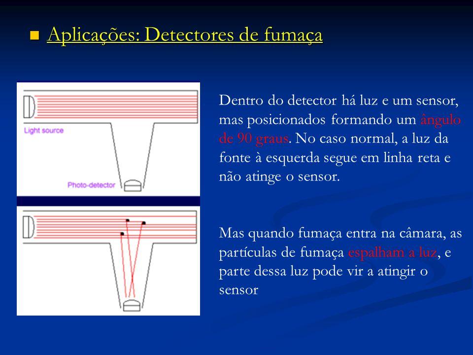 Aplicações: Detectores de fumaça Aplicações: Detectores de fumaça Dentro do detector há luz e um sensor, mas posicionados formando um ângulo de 90 gra