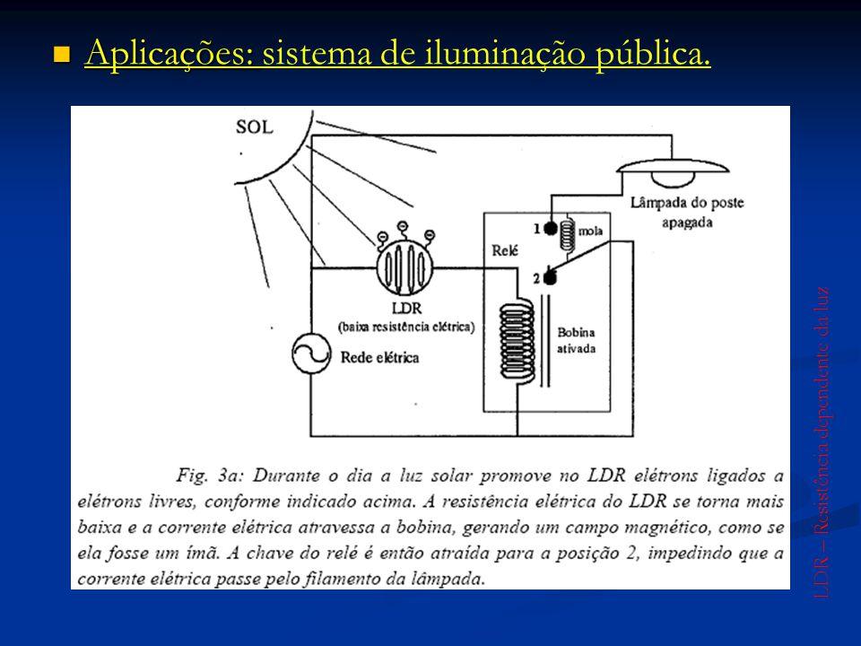 Aplicações: Aplicações: sistema de iluminação pública. LDR – Resistência dependente da luz