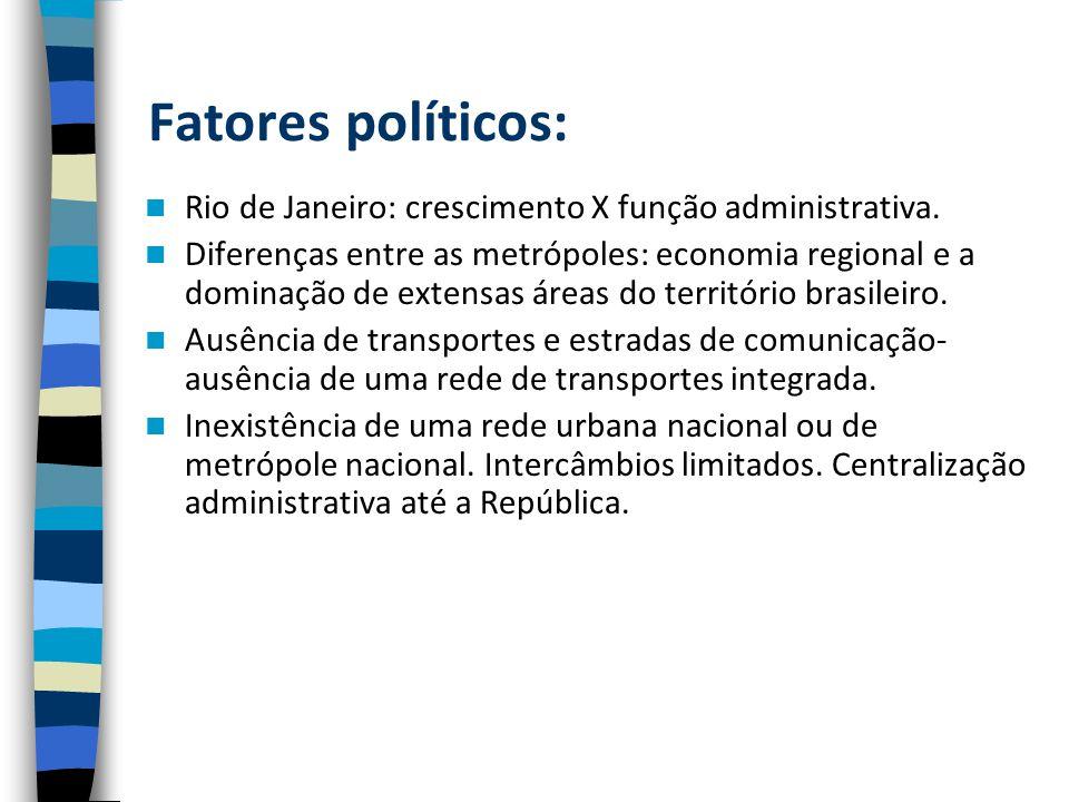 Fatores políticos: Rio de Janeiro: crescimento X função administrativa.