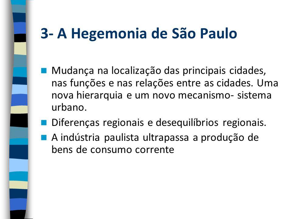 3- A Hegemonia de São Paulo Mudança na localização das principais cidades, nas funções e nas relações entre as cidades.
