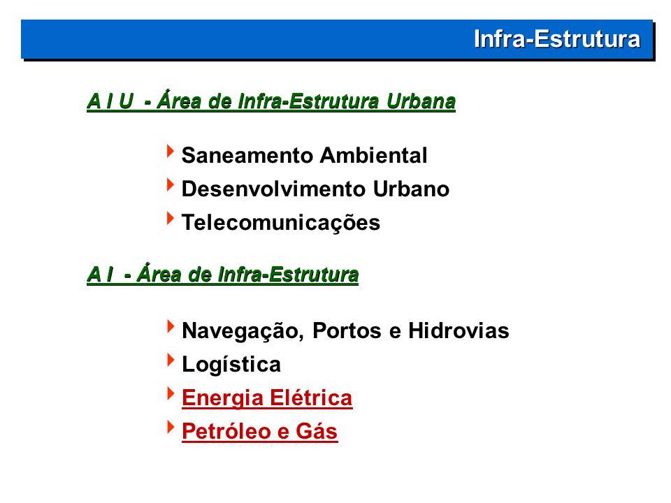  Saneamento Ambiental  Desenvolvimento Urbano  Telecomunicações A I U - Área de Infra-Estrutura Urbana Infra-Estrutura  Navegação, Portos e Hidrovias  Logística  Petróleo e Gás  Energia Elétrica A I - Área de Infra-Estrutura