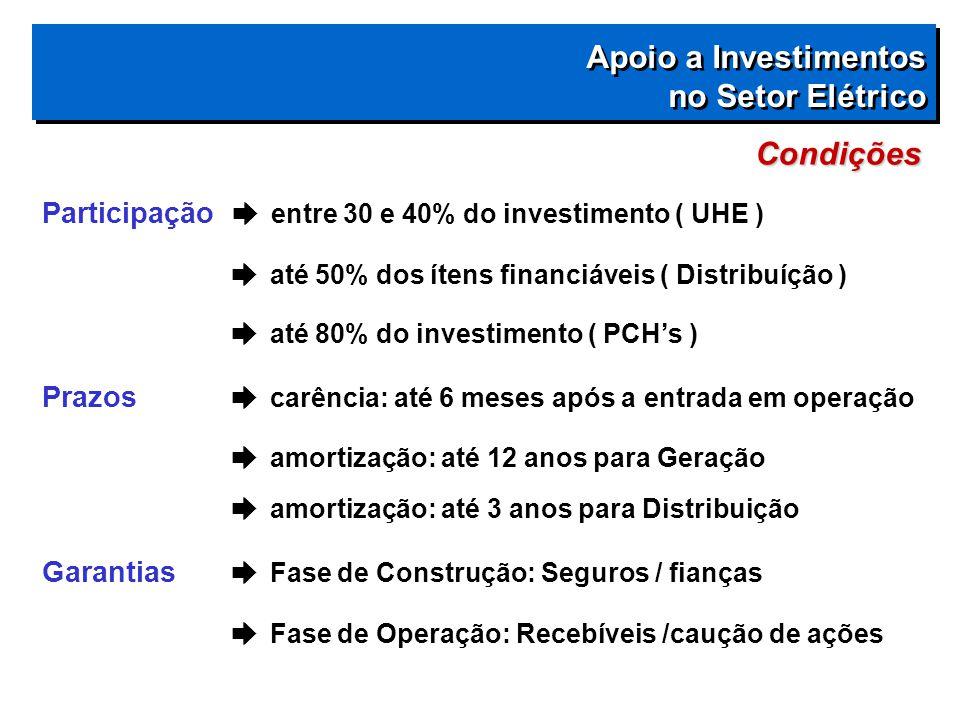 Participação  entre 30 e 40% do investimento ( UHE )  até 50% dos ítens financiáveis ( Distribuíção )  até 80% do investimento ( PCH's ) Prazos  carência: até 6 meses após a entrada em operação  amortização: até 12 anos para Geração  amortização: até 3 anos para Distribuição Garantias  Fase de Construção: Seguros / fianças  Fase de Operação: Recebíveis /caução de ações Apoio a Investimentos no Setor Elétrico Apoio a Investimentos no Setor Elétrico Condições