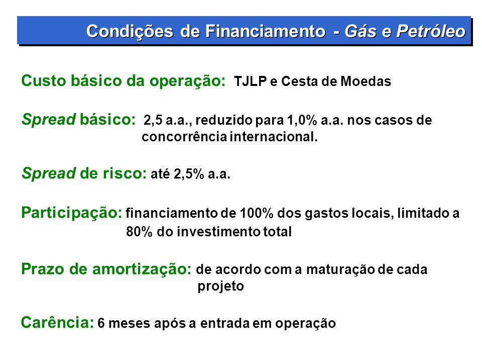 Prazo de amortização: de acordo com a maturação de cada projeto Spread básico: 2,5 a.a., reduzido para 1,0% a.a.