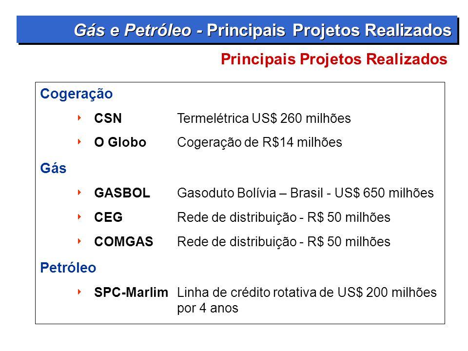 Cogeração  CSN Termelétrica US$ 260 milhões  O Globo Cogeração de R$14 milhões Gás  GASBOLGasoduto Bolívia – Brasil - US$ 650 milhões  CEG Rede de distribuição - R$ 50 milhões  COMGAS Rede de distribuição - R$ 50 milhões Petróleo  SPC-MarlimLinha de crédito rotativa de US$ 200 milhões por 4 anos Principais Projetos Realizados Gás e Petróleo - Principais Projetos Realizados