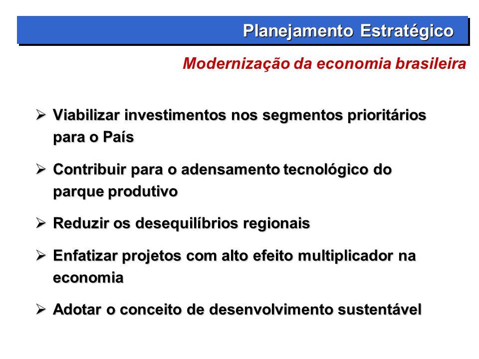  Viabilizar investimentos nos segmentos prioritários para o País  Contribuir para o adensamento tecnológico do parque produtivo  Reduzir os desequilíbrios regionais  Enfatizar projetos com alto efeito multiplicador na economia  Adotar o conceito de desenvolvimento sustentável Planejamento Estratégico Modernização da economia brasileira