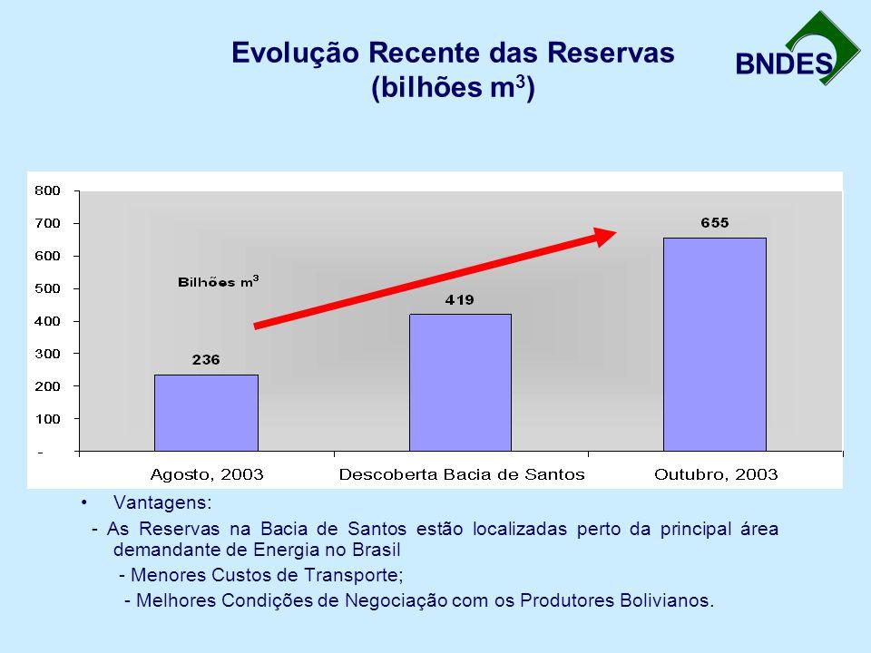 BNDES Novas Descobertas de Gás estimulam o desenvolvimento do Mercado Vantagens: - As Reservas na Bacia de Santos estão localizadas perto da principal