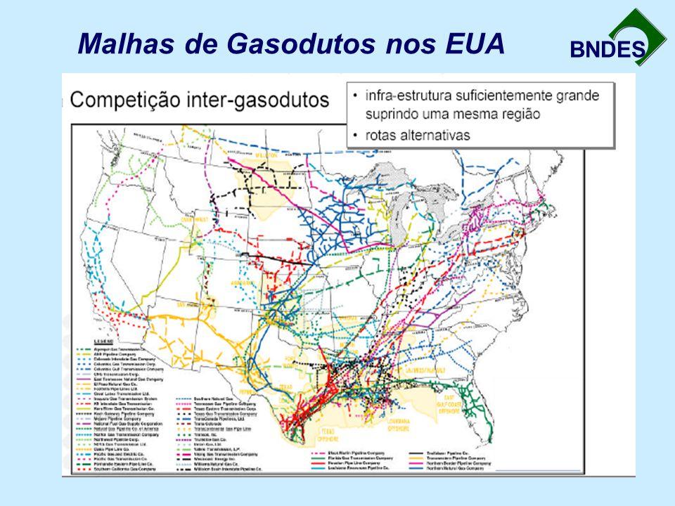 BNDES Malhas de Gasodutos nos EUA