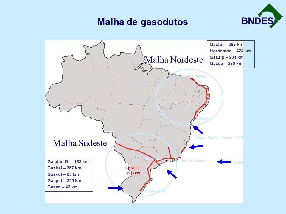 BNDES Malha Sudeste Malha Nordeste São Paulo Rio de Janeiro Porto Alegre Salvador Fortaleza GASBOL 2572 km Gasfor – 383 km Nordestão – 424 km Gasalp –