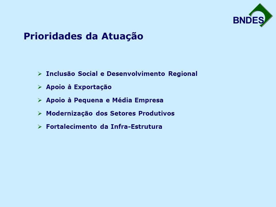 BNDES Prioridades da Atuação  Inclusão Social e Desenvolvimento Regional  Apoio à Exportação  Apoio à Pequena e Média Empresa  Modernização dos Se