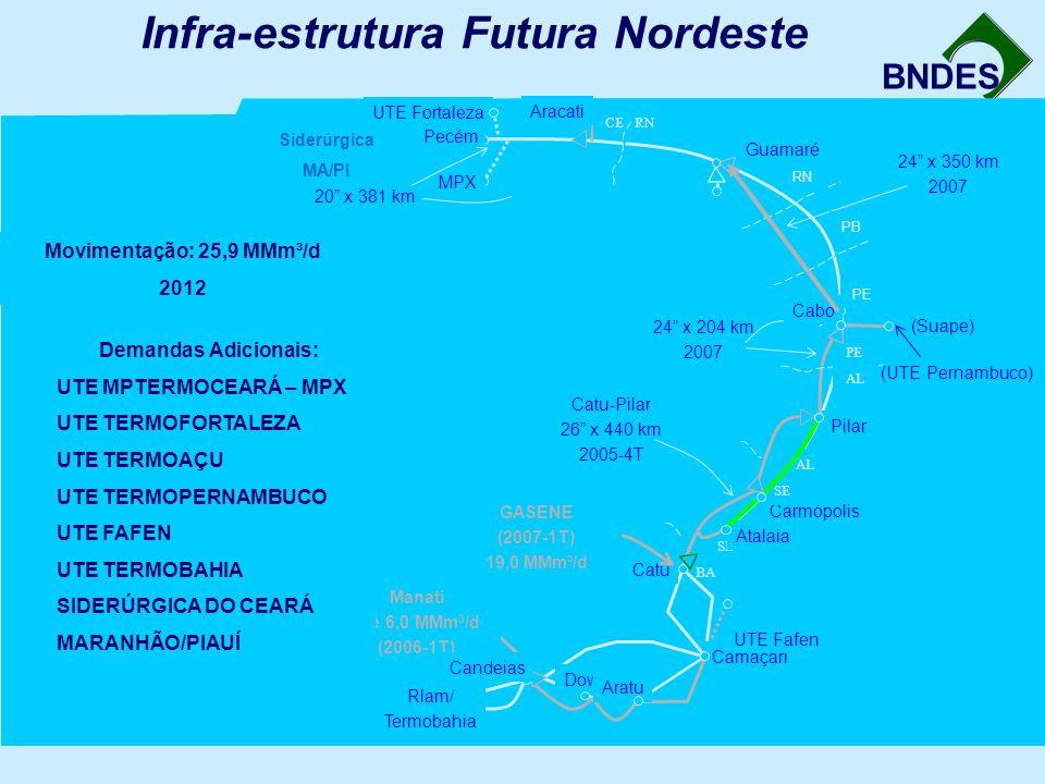 "BNDES Infra-estrutura Futura Nordeste Termoaçu 12"" x 59 km 20"" x 381 km 24"" x 204 km 2007 SE BA Atalaia Catu Camaçari Guamaré UTE Fafen (UTE Pernambuc"
