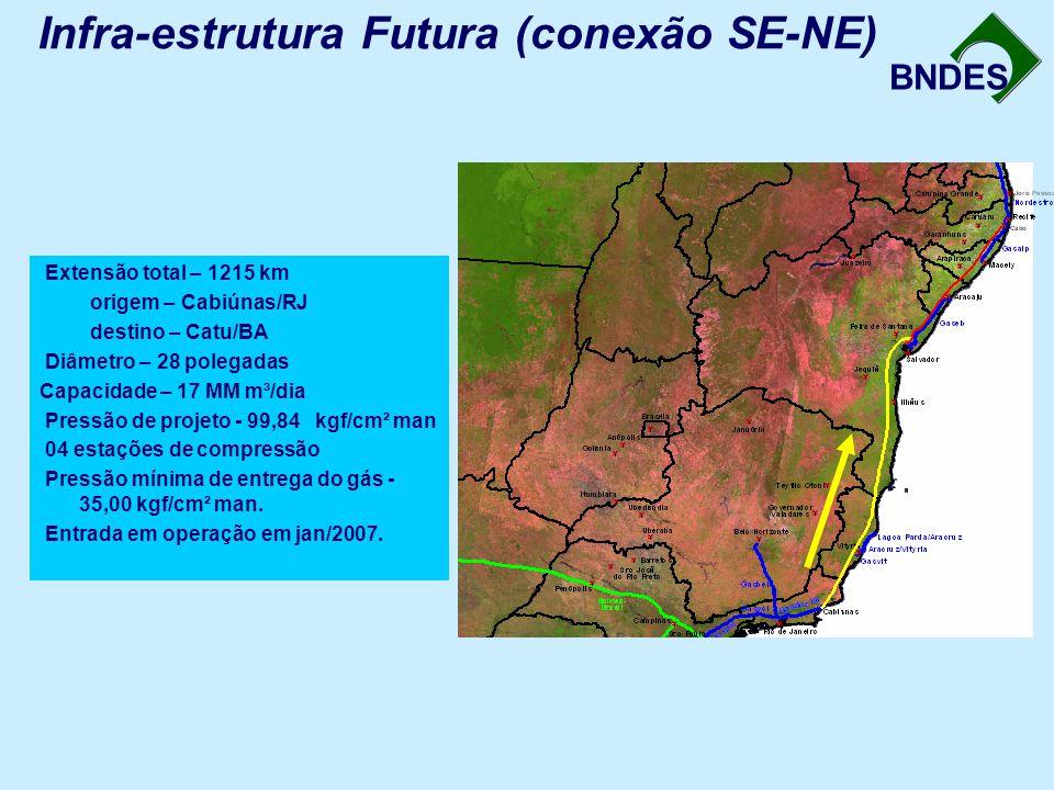 BNDES Infra-estrutura Futura (conexão SE-NE) Extensão total – 1215 km origem – Cabiúnas/RJ destino – Catu/BA Diâmetro – 28 polegadas Capacidade – 17 M