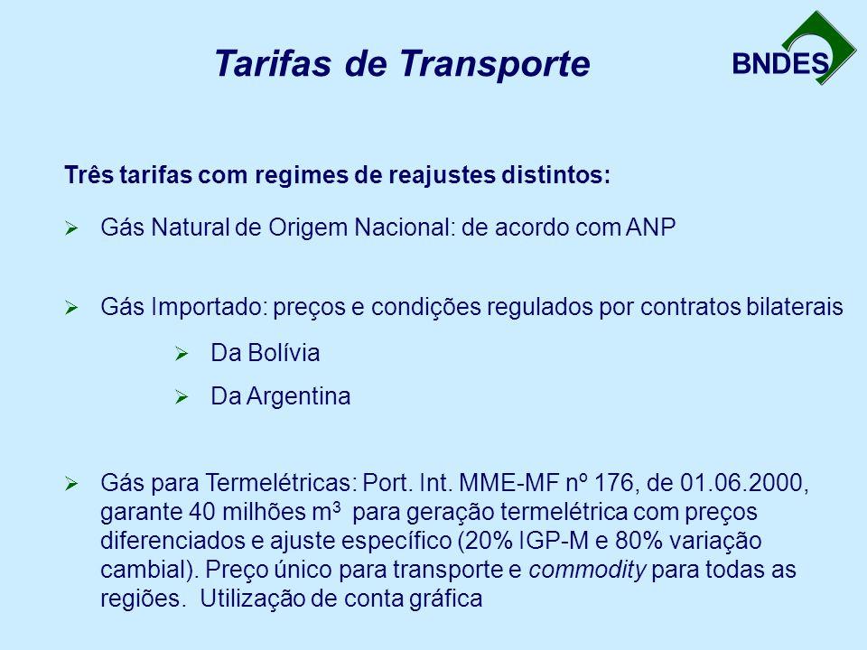 BNDES Tarifas de Transporte Três tarifas com regimes de reajustes distintos:  Gás Natural de Origem Nacional: de acordo com ANP  Gás Importado: preç