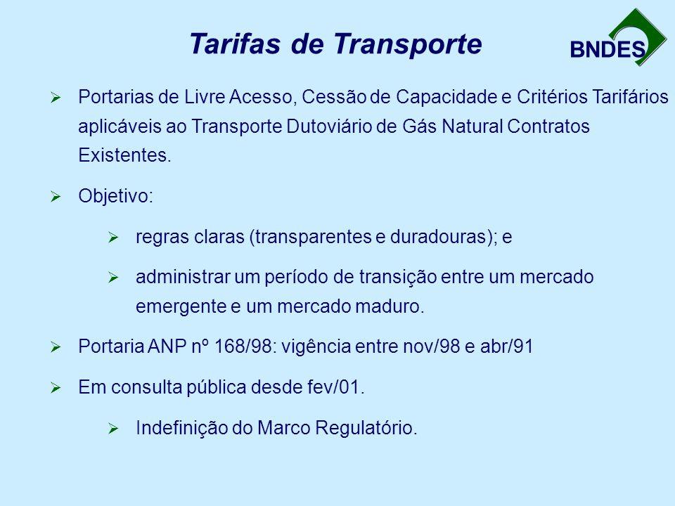 BNDES Tarifas de Transporte  Portarias de Livre Acesso, Cessão de Capacidade e Critérios Tarifários aplicáveis ao Transporte Dutoviário de Gás Natura