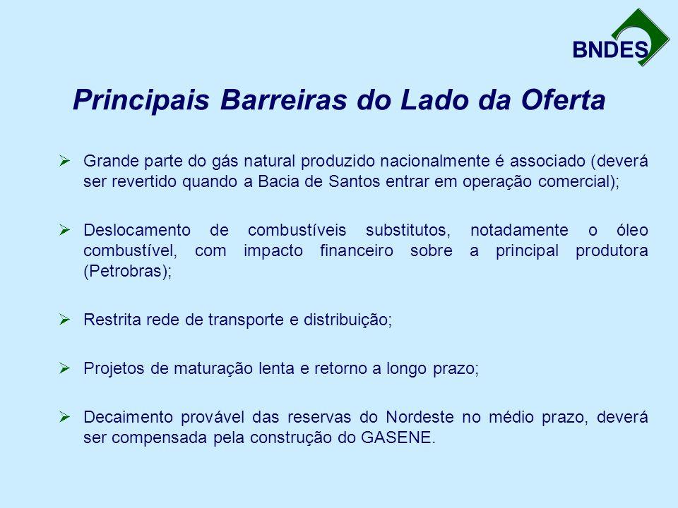 BNDES Principais Barreiras do Lado da Oferta  Grande parte do gás natural produzido nacionalmente é associado (deverá ser revertido quando a Bacia de Santos entrar em operação comercial);  Deslocamento de combustíveis substitutos, notadamente o óleo combustível, com impacto financeiro sobre a principal produtora (Petrobras);  Restrita rede de transporte e distribuição;  Projetos de maturação lenta e retorno a longo prazo;  Decaimento provável das reservas do Nordeste no médio prazo, deverá ser compensada pela construção do GASENE.