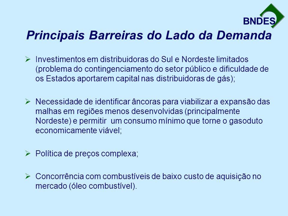 BNDES Principais Barreiras do Lado da Demanda  Investimentos em distribuidoras do Sul e Nordeste limitados (problema do contingenciamento do setor pú