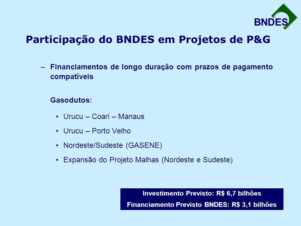 BNDES Participação do BNDES em Projetos de P&G –Financiamentos de longo duração com prazos de pagamento compatíveis Gasodutos: Urucu – Coari – Manaus