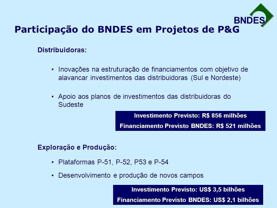 BNDES Participação do BNDES em Projetos de P&G Distribuidoras: Inovações na estruturação de financiamentos com objetivo de alavancar investimentos das distribuidoras (Sul e Nordeste) Apoio aos planos de investimentos das distribuidoras do Sudeste Exploração e Produção: Plataformas P-51, P-52, P53 e P-54 Desenvolvimento e produção de novos campos Investimento Previsto: R$ 856 milhões Financiamento Previsto BNDES: R$ 521 milhões Investimento Previsto: US$ 3,5 bilhões Financiamento Previsto BNDES: US$ 2,1 bilhões