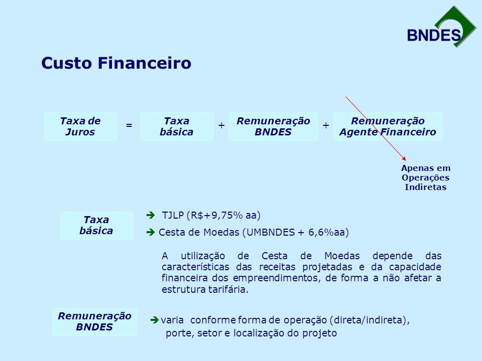 BNDES Custo Financeiro Taxa de Juros Taxa básica Remuneração BNDES =+  TJLP (R$+9,75% aa)  Cesta de Moedas (UMBNDES + 6,6%aa) è varia conforme forma de operação (direta/indireta), porte, setor e localização do projeto Remuneração Agente Financeiro + Apenas em Operações Indiretas A utilização de Cesta de Moedas depende das características das receitas projetadas e da capacidade financeira dos empreendimentos, de forma a não afetar a estrutura tarifária.