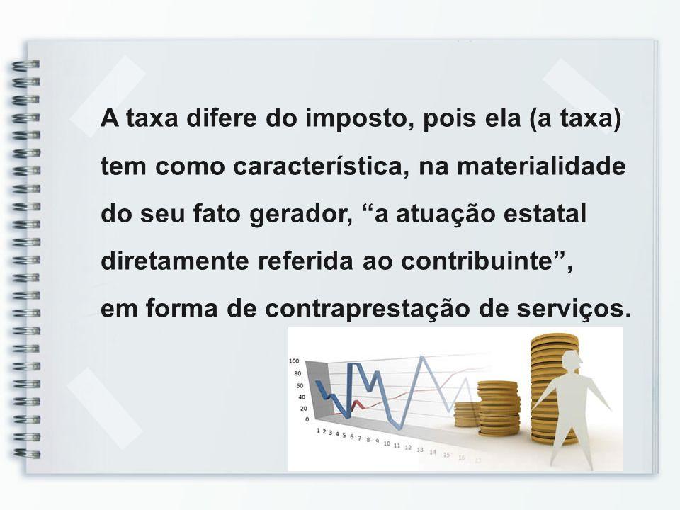 A taxa difere do imposto, pois ela (a taxa) tem como característica, na materialidade do seu fato gerador, a atuação estatal diretamente referida ao contribuinte , em forma de contraprestação de serviços.