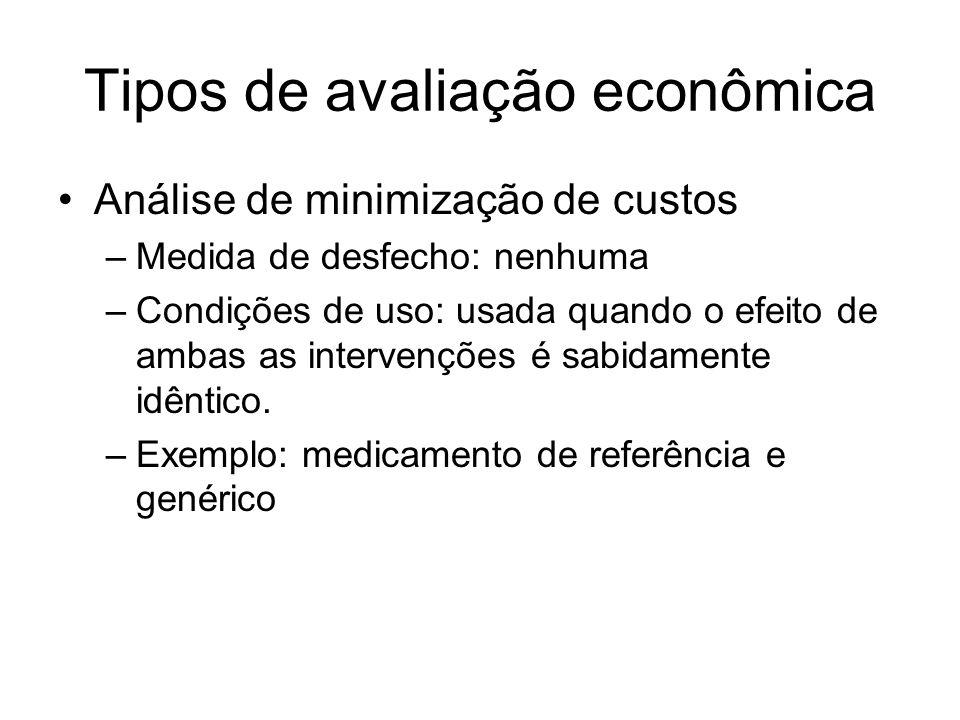 Tipos de avaliação econômica Análise de minimização de custos –Medida de desfecho: nenhuma –Condições de uso: usada quando o efeito de ambas as intervenções é sabidamente idêntico.