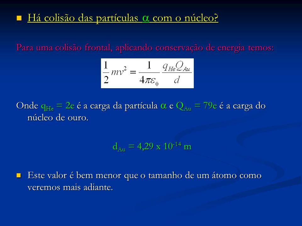 Há colisão das partículas  com o núcleo.Há colisão das partículas  com o núcleo.