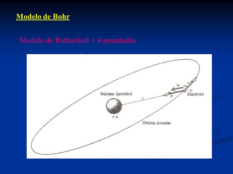 Modelo de Bohr Modelo de Rutherford + 4 postulados