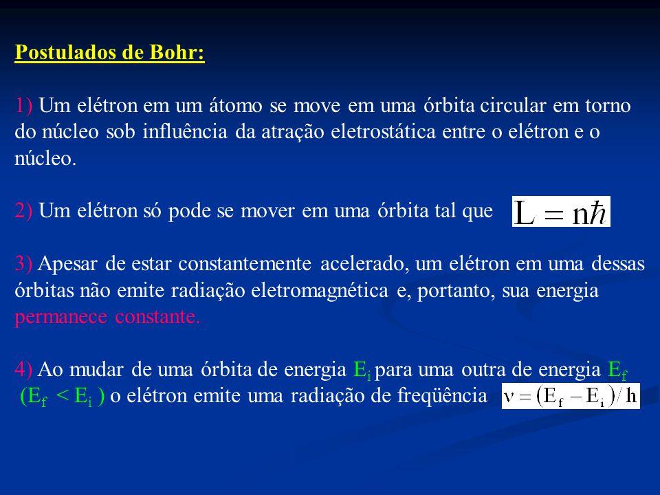 Postulados de Bohr: 1) Um elétron em um átomo se move em uma órbita circular em torno do núcleo sob influência da atração eletrostática entre o elétron e o núcleo.