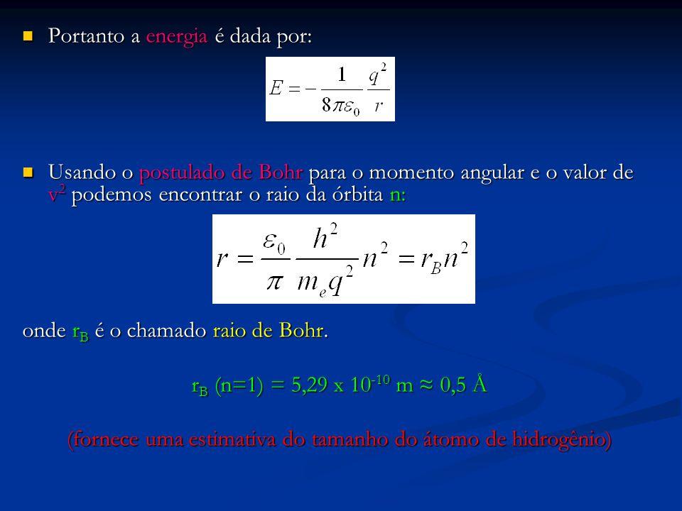 Portanto a energia é dada por: Portanto a energia é dada por: Usando o postulado de Bohr para o momento angular e o valor de v 2 podemos encontrar o raio da órbita n: Usando o postulado de Bohr para o momento angular e o valor de v 2 podemos encontrar o raio da órbita n: onde r B é o chamado raio de Bohr.