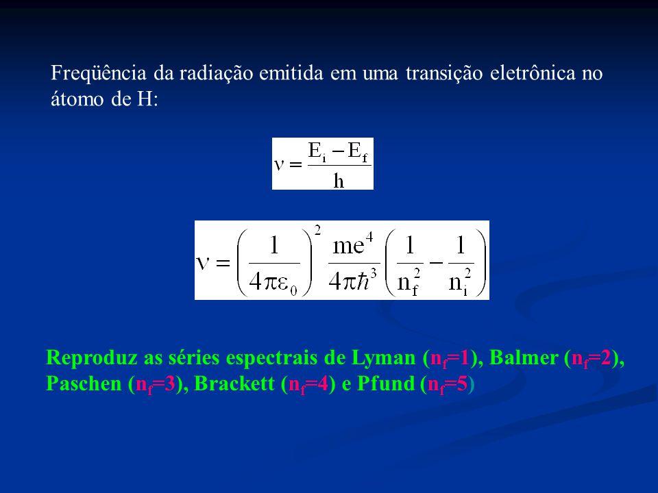 Freqüência da radiação emitida em uma transição eletrônica no átomo de H: Reproduz as séries espectrais de Lyman (n f =1), Balmer (n f =2), Paschen (n f =3), Brackett (n f =4) e Pfund (n f =5)