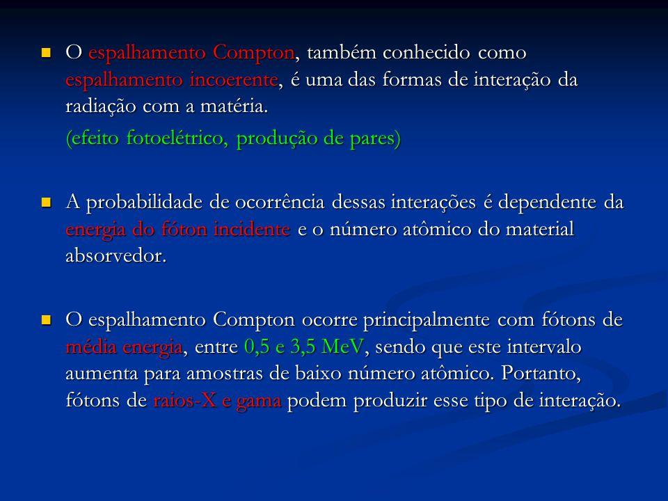 O espalhamento Compton, também conhecido como espalhamento incoerente, é uma das formas de interação da radiação com a matéria.