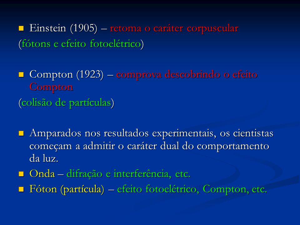 Einstein (1905) – retoma o caráter corpuscular Einstein (1905) – retoma o caráter corpuscular (fótons e efeito fotoelétrico) Compton (1923) – comprova descobrindo o efeito Compton Compton (1923) – comprova descobrindo o efeito Compton (colisão de partículas) Amparados nos resultados experimentais, os cientistas começam a admitir o caráter dual do comportamento da luz.