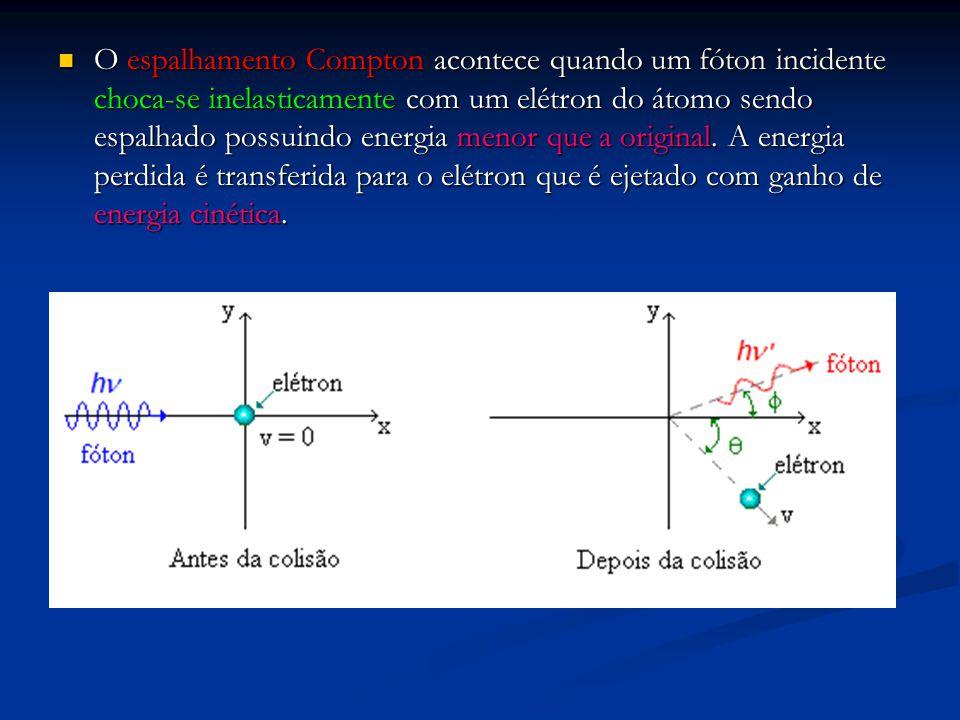 O espalhamento Compton acontece quando um fóton incidente choca-se inelasticamente com um elétron do átomo sendo espalhado possuindo energia menor que a original.