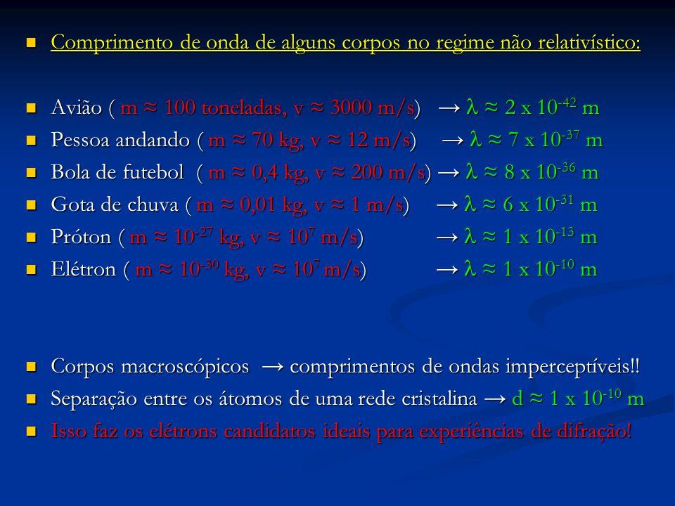 Comprimento de onda de alguns corpos no regime não relativístico: Comprimento de onda de alguns corpos no regime não relativístico: Avião ( m ≈ 100 toneladas, v ≈ 3000 m/s) → ≈ 2 x 10 -42 m Avião ( m ≈ 100 toneladas, v ≈ 3000 m/s) → ≈ 2 x 10 -42 m Pessoa andando ( m ≈ 70 kg, v ≈ 12 m/s) → ≈ 7 x 10 -37 m Pessoa andando ( m ≈ 70 kg, v ≈ 12 m/s) → ≈ 7 x 10 -37 m Bola de futebol ( m ≈ 0,4 kg, v ≈ 200 m/s) → ≈ 8 x 10 -36 m Bola de futebol ( m ≈ 0,4 kg, v ≈ 200 m/s) → ≈ 8 x 10 -36 m Gota de chuva ( m ≈ 0,01 kg, v ≈ 1 m/s) → ≈ 6 x 10 -31 m Gota de chuva ( m ≈ 0,01 kg, v ≈ 1 m/s) → ≈ 6 x 10 -31 m Próton ( m ≈ 10 -27 kg, v ≈ 10 7 m/s) → ≈ 1 x 10 -13 m Próton ( m ≈ 10 -27 kg, v ≈ 10 7 m/s) → ≈ 1 x 10 -13 m Elétron ( m ≈ 10 -30 kg, v ≈ 10 7 m/s) → ≈ 1 x 10 -10 m Elétron ( m ≈ 10 -30 kg, v ≈ 10 7 m/s) → ≈ 1 x 10 -10 m Corpos macroscópicos → comprimentos de ondas imperceptíveis!.