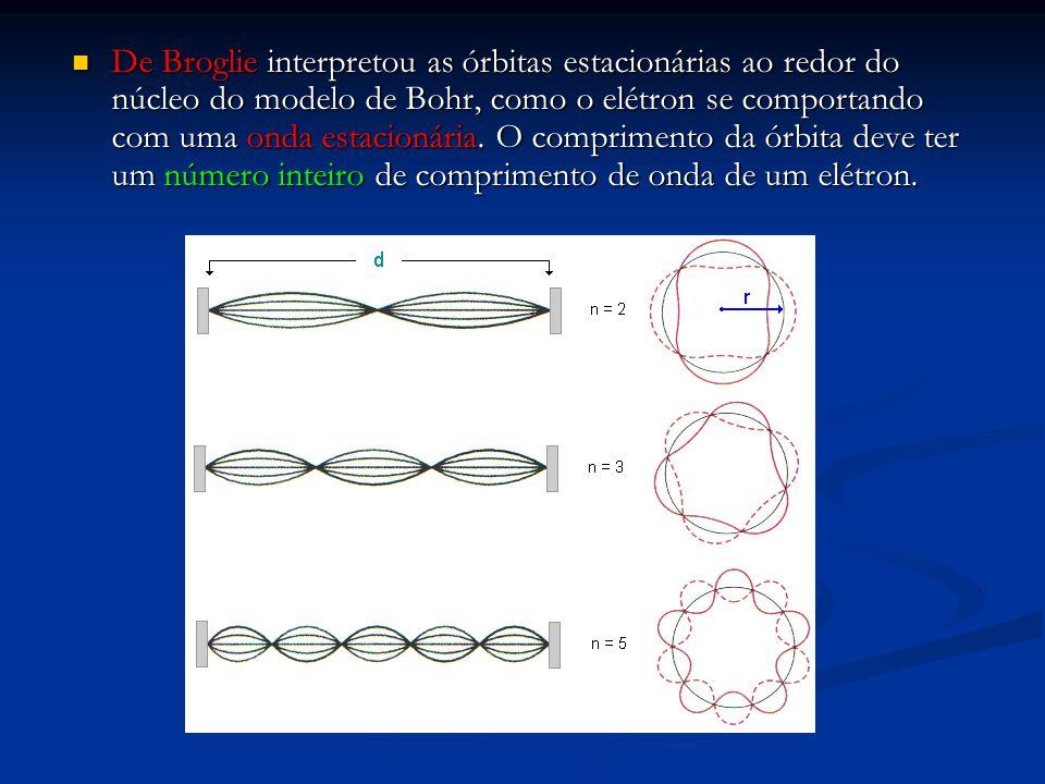 De Broglie interpretou as órbitas estacionárias ao redor do núcleo do modelo de Bohr, como o elétron se comportando com uma onda estacionária.