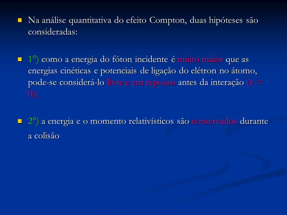 Na análise quantitativa do efeito Compton, duas hipóteses são consideradas: Na análise quantitativa do efeito Compton, duas hipóteses são consideradas: 1°) como a energia do fóton incidente é muito maior que as energias cinéticas e potenciais de ligação do elétron no átomo, pode-se considerá-lo livre e em repouso antes da interação (v = 0); 1°) como a energia do fóton incidente é muito maior que as energias cinéticas e potenciais de ligação do elétron no átomo, pode-se considerá-lo livre e em repouso antes da interação (v = 0); 2°) a energia e o momento relativísticos são conservados durante a colisão 2°) a energia e o momento relativísticos são conservados durante a colisão