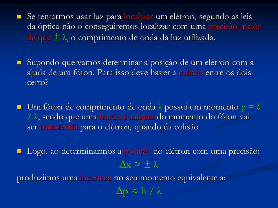Se tentarmos usar luz para localizar um elétron, segundo as leis da óptica não o conseguiremos localizar com uma precisão maior de que ± λ, o comprimento de onda da luz utilizada.