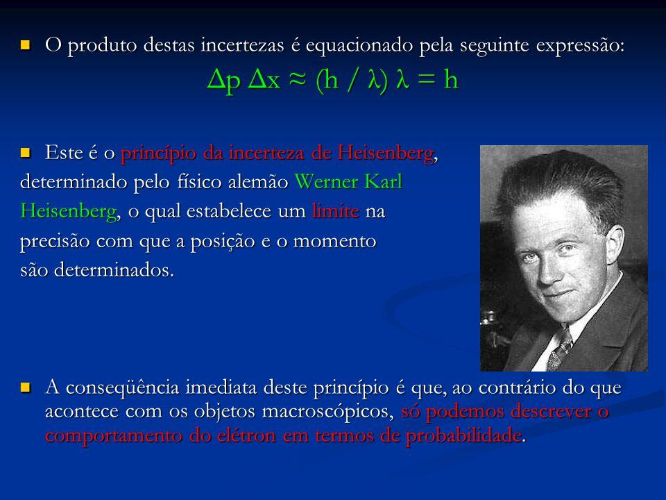 O produto destas incertezas é equacionado pela seguinte expressão: O produto destas incertezas é equacionado pela seguinte expressão: Δp Δx ≈ (h / λ) λ = h Este é o princípio da incerteza de Heisenberg, Este é o princípio da incerteza de Heisenberg, determinado pelo físico alemão Werner Karl Heisenberg, o qual estabelece um limite na precisão com que a posição e o momento são determinados.