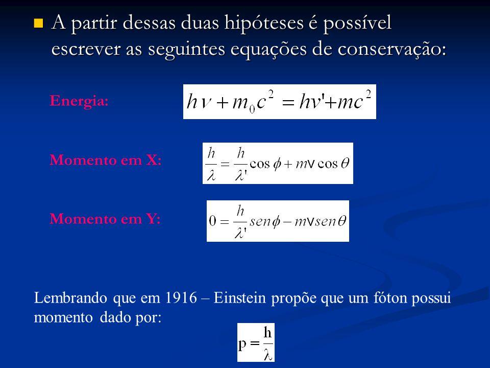 A partir dessas duas hipóteses é possível escrever as seguintes equações de conservação: A partir dessas duas hipóteses é possível escrever as seguintes equações de conservação: Energia: Momento em X: Momento em Y: Lembrando que em 1916 – Einstein propõe que um fóton possui momento dado por: