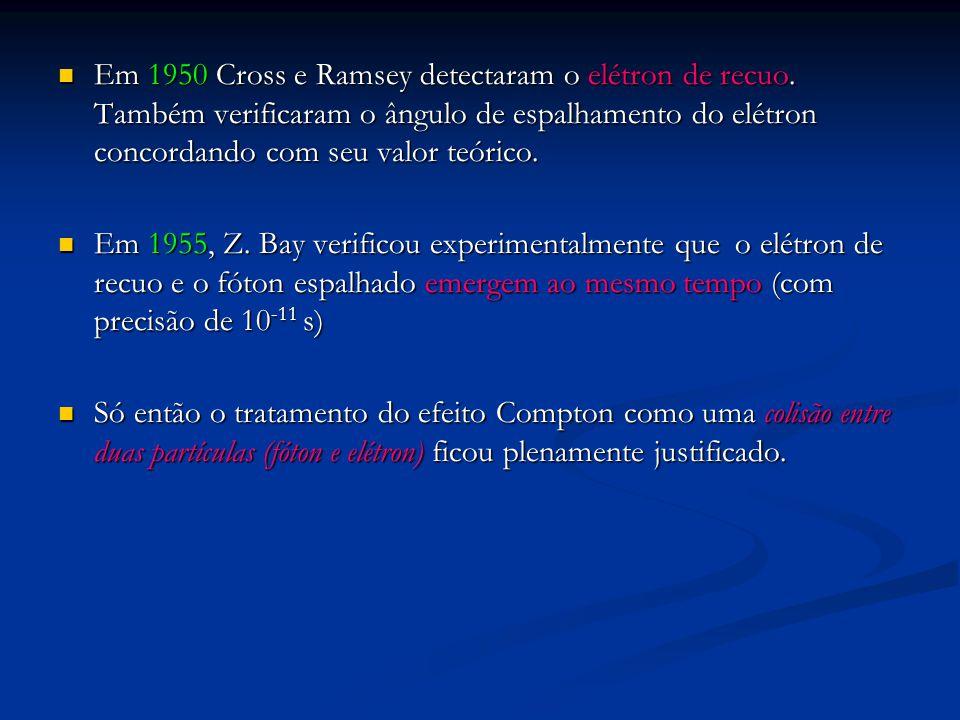 Em 1950 Cross e Ramsey detectaram o elétron de recuo.