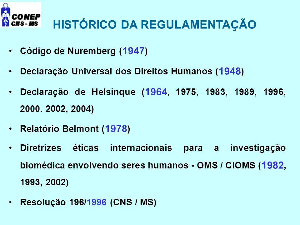 HISTÓRICO DA REGULAMENTAÇÃO Código de Nuremberg ( 1947 ) Declaração Universal dos Direitos Humanos ( 1948 ) Declaração de Helsinque ( 1964, 1975, 1983