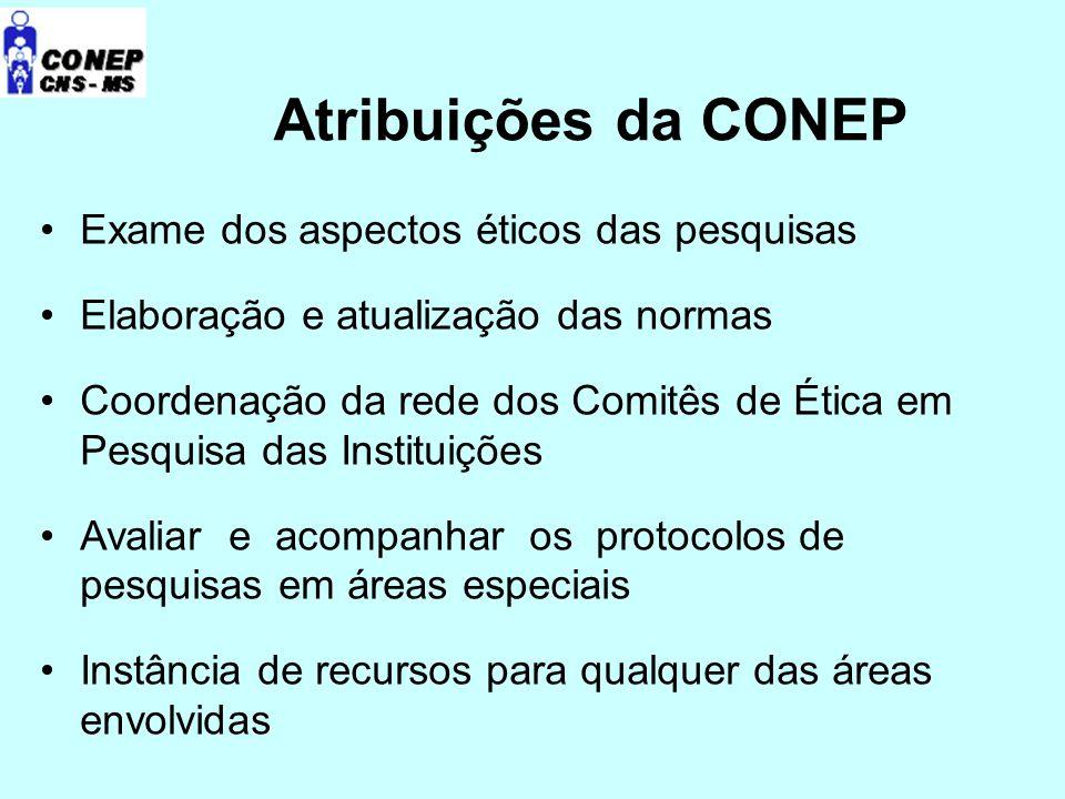 Atribuições da CONEP Exame dos aspectos éticos das pesquisas Elaboração e atualização das normas Coordenação da rede dos Comitês de Ética em Pesquisa das Instituições Avaliar e acompanhar os protocolos de pesquisas em áreas especiais Instância de recursos para qualquer das áreas envolvidas