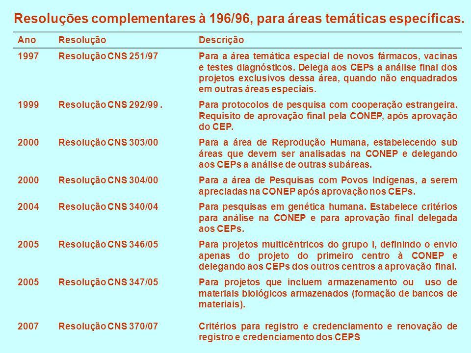 Resoluções complementares à 196/96, para áreas temáticas específicas. AnoResoluçãoDescrição 1997Resolução CNS 251/97Para a área temática especial de n