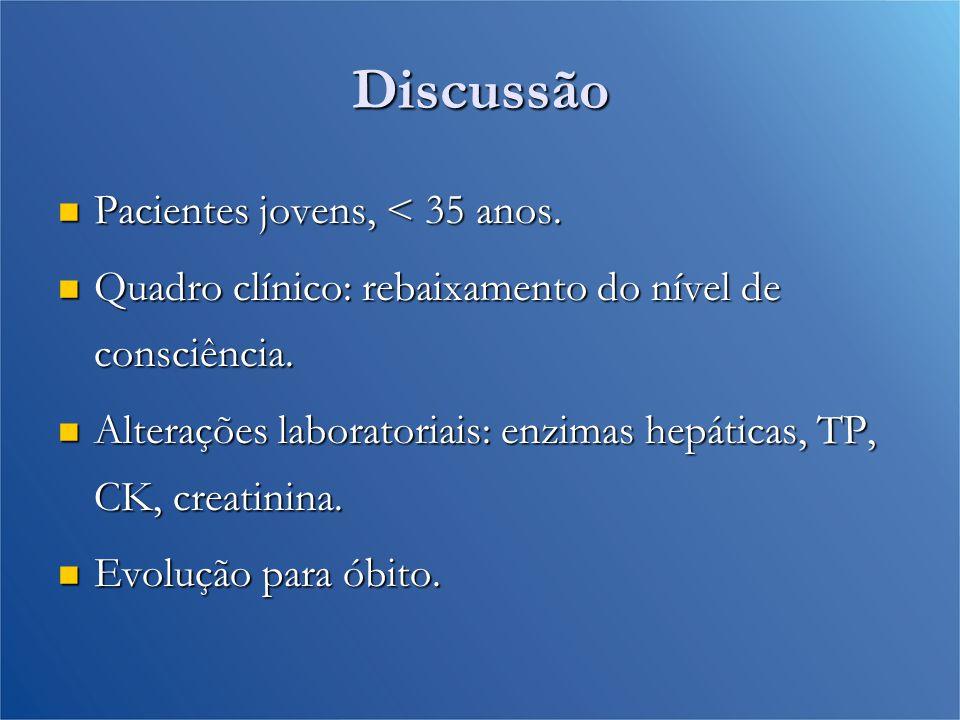 Discussão Pacientes jovens, < 35 anos.Pacientes jovens, < 35 anos.