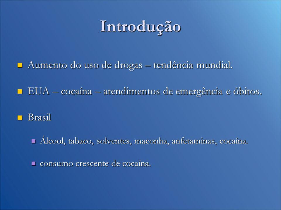 Introdução Aumento do uso de drogas – tendência mundial.