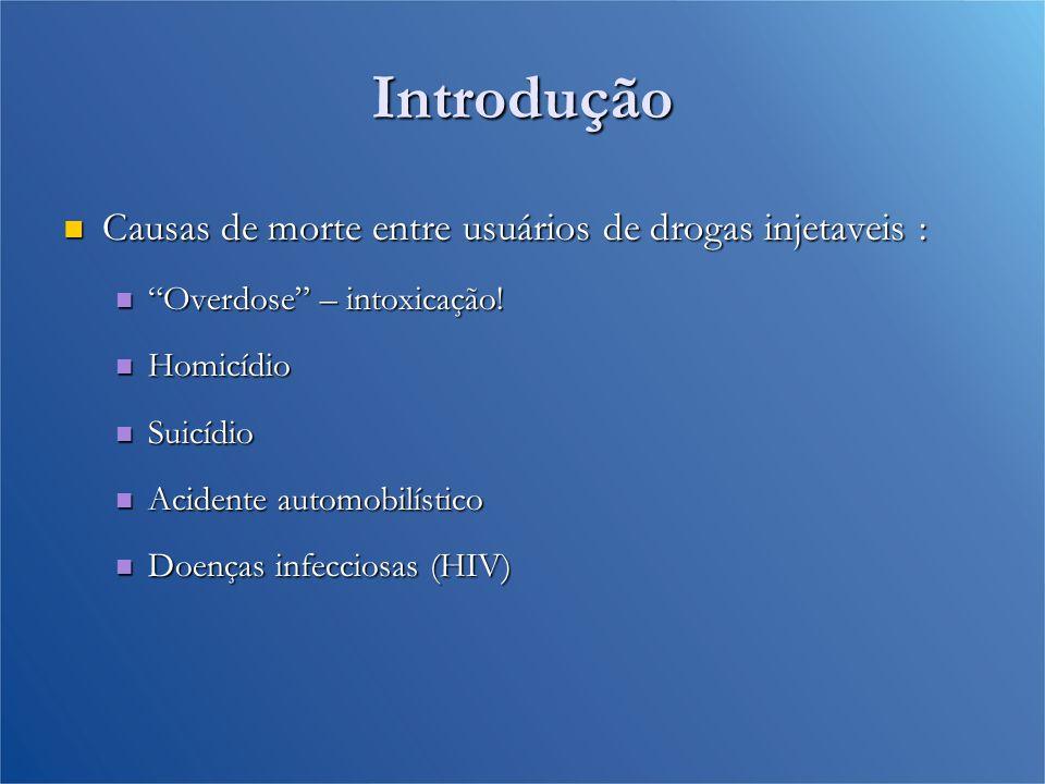 Introdução Causas de morte entre usuários de drogas injetaveis : Causas de morte entre usuários de drogas injetaveis : Overdose – intoxicação.