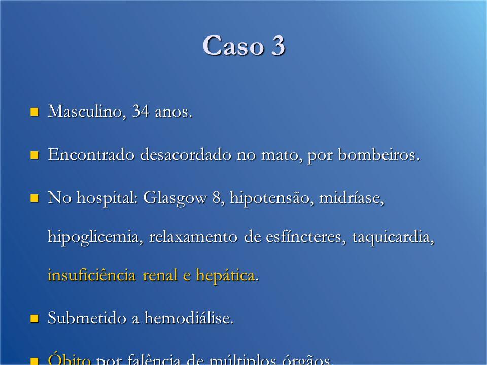 Caso 3 Triagem toxicológica: Triagem toxicológica: Cocaína + Cocaína +