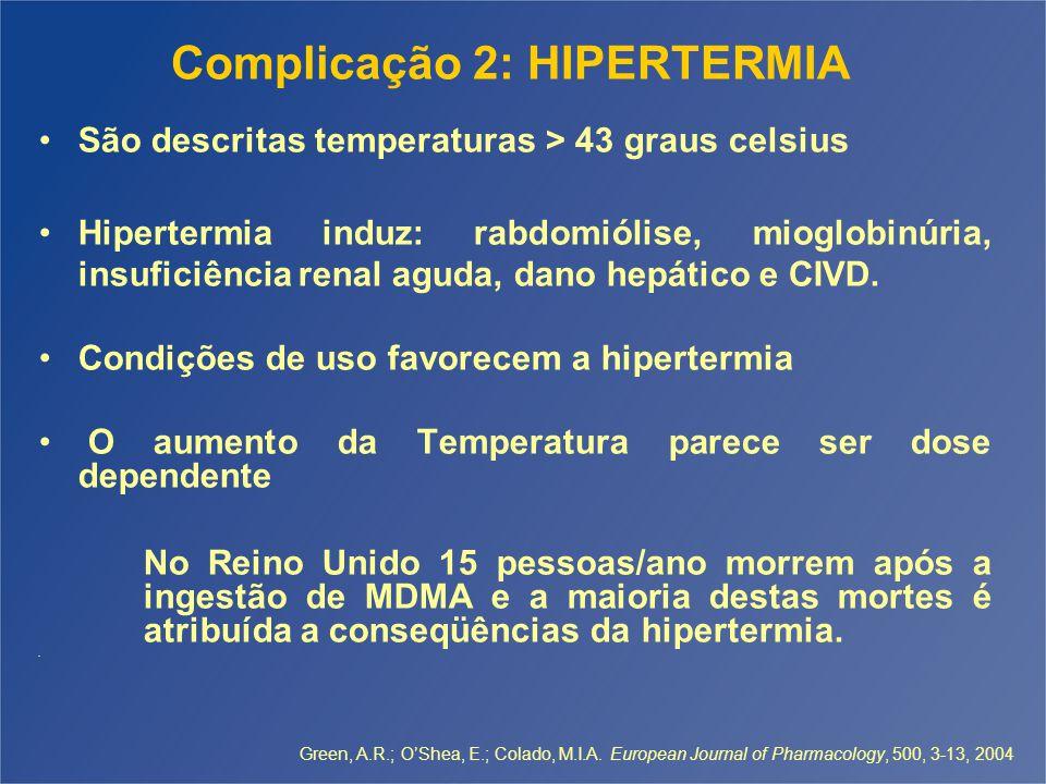 Complicação 2: HIPERTERMIA São descritas temperaturas > 43 graus celsius Hipertermia induz: rabdomiólise, mioglobinúria, insuficiência renal aguda, dano hepático e CIVD.
