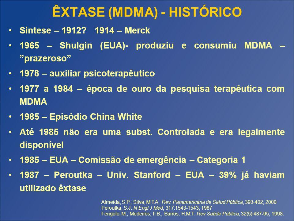"ÊXTASE (MDMA) - HISTÓRICO Síntese – 1912? 1914 – Merck 1965 – Shulgin (EUA)- produziu e consumiu MDMA – ""prazeroso"" 1978 – auxiliar psicoterapêutico 1"