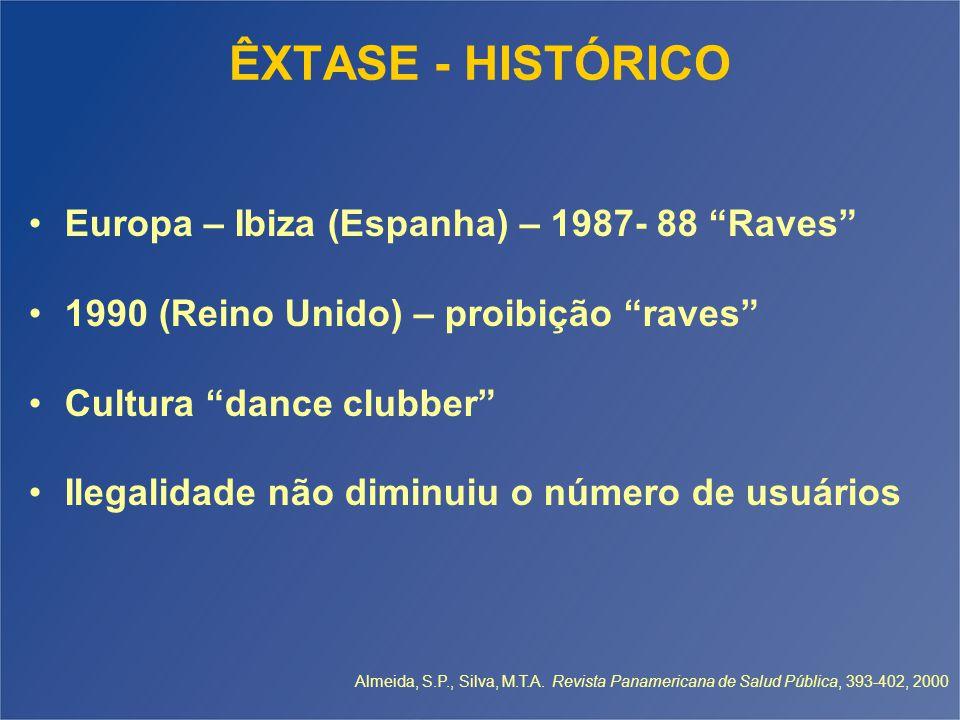 ÊXTASE - HISTÓRICO Europa – Ibiza (Espanha) – 1987- 88 Raves 1990 (Reino Unido) – proibição raves Cultura dance clubber Ilegalidade não diminuiu o número de usuários Almeida, S.P., Silva, M.T.A.